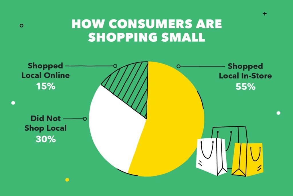 shoppingsmall