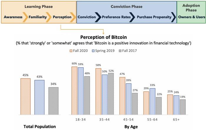 blockchainmillennials