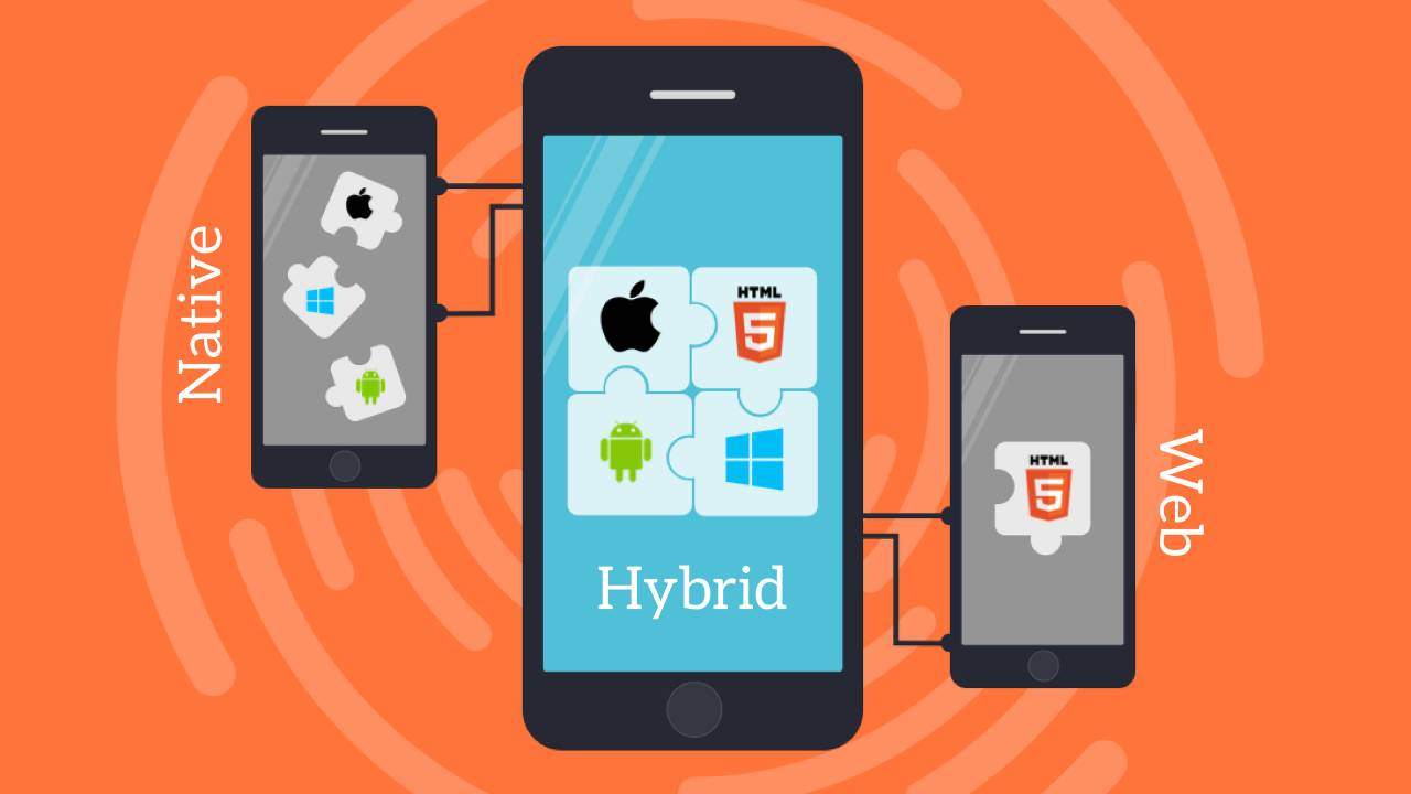 web app development options