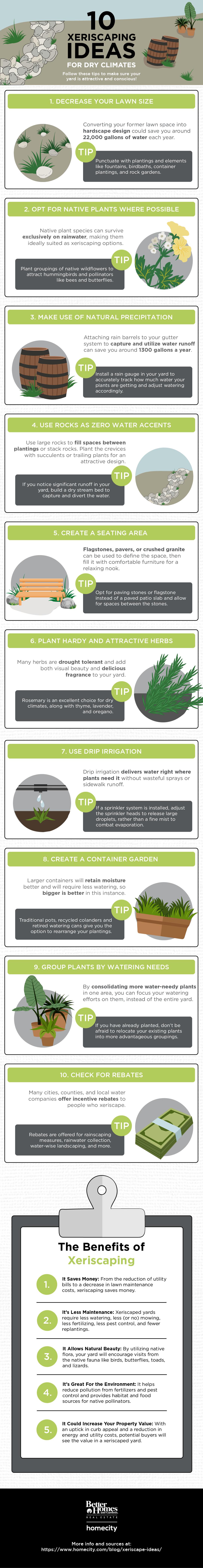 xeriscape garden design ideas